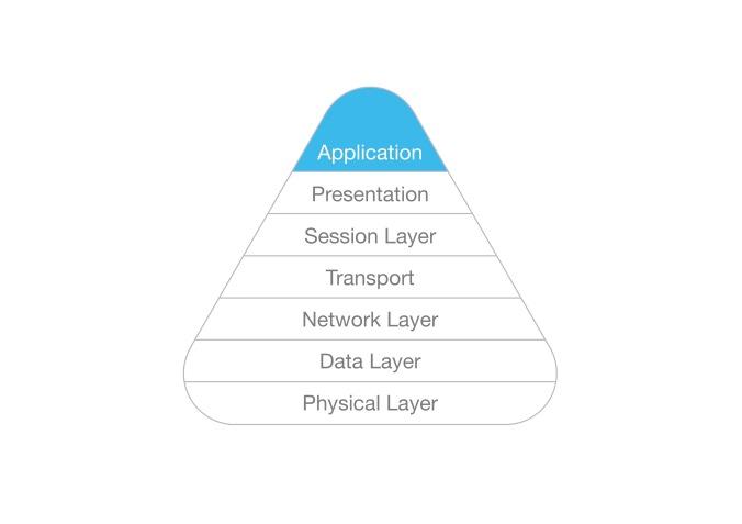 web filter, layer 7, webinar, K-12, firewall